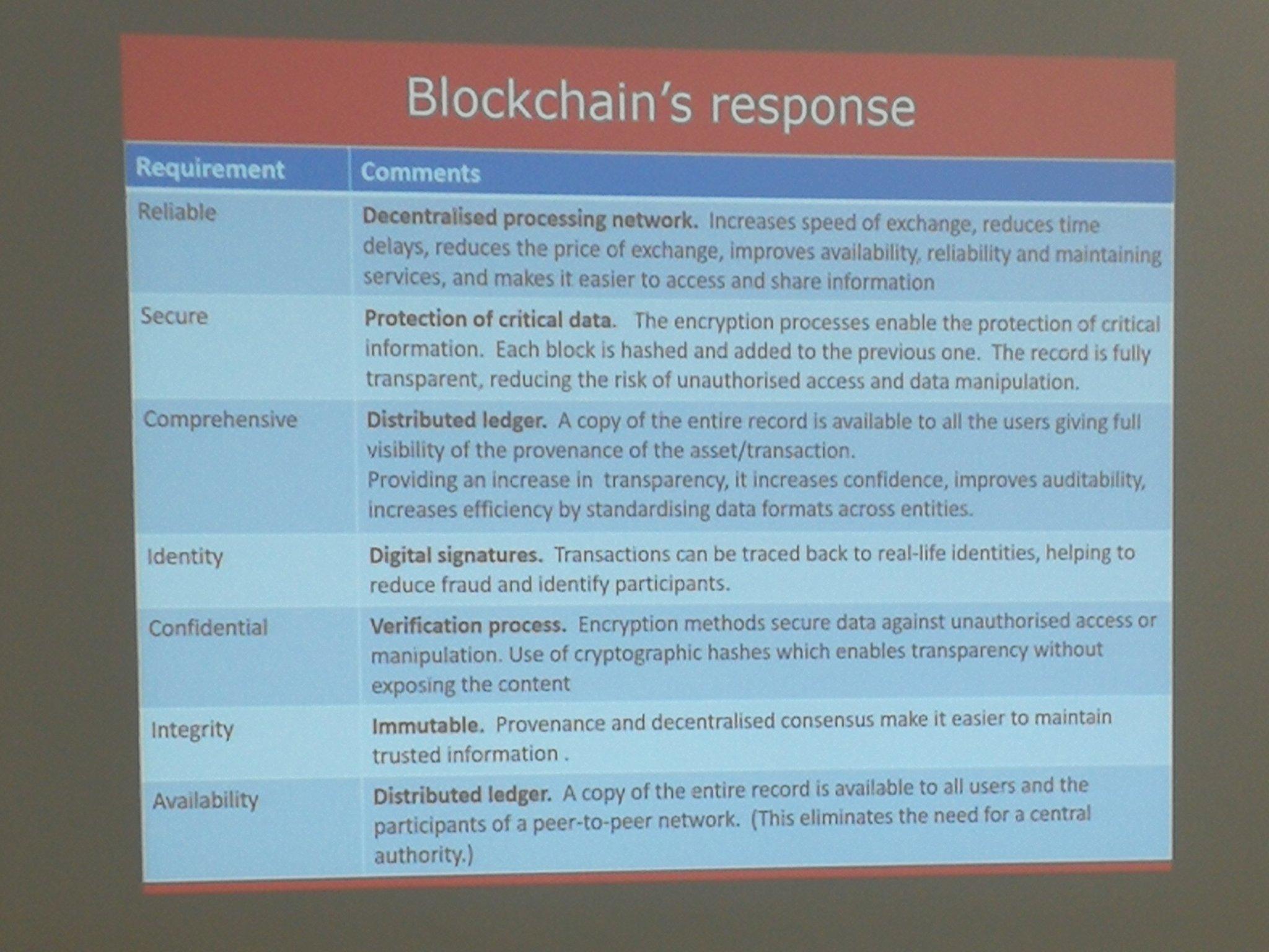 How #blockchain could meet IM/RM requirements #netikx86 https://t.co/qdoYC7S5KS