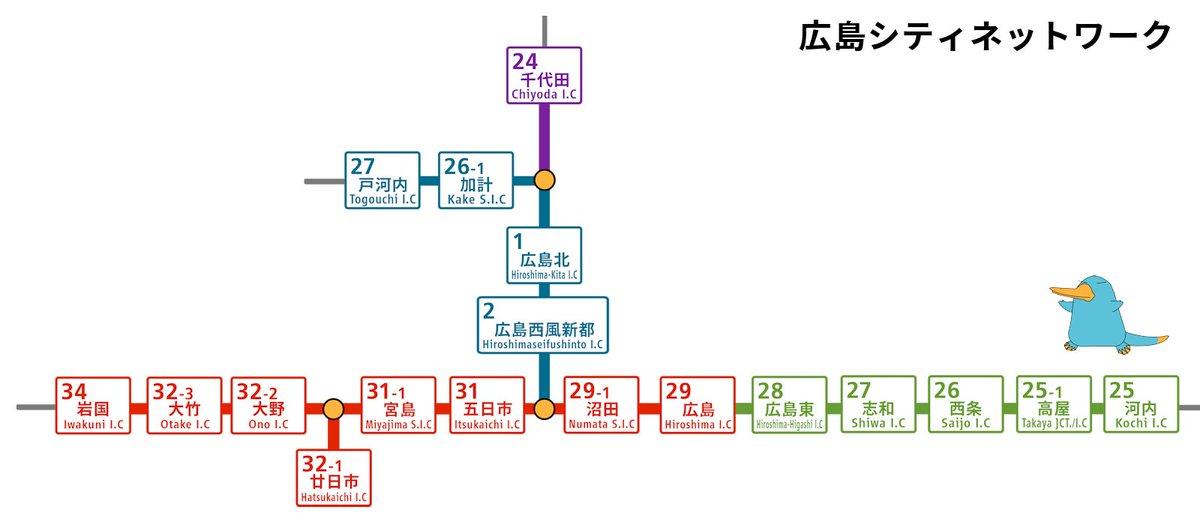 "hiro on Twitter: ""高速道路版の..."