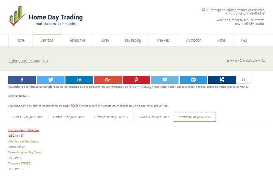 Calendario Nasdaq.Home Day Trading On Twitter Calendario Economico Viernes