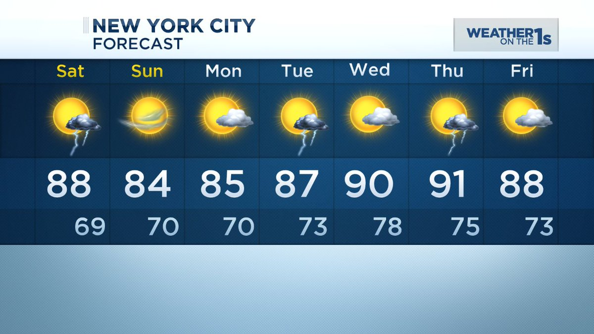 New York City Ny Weather 10 Day Forecast 7 Days Weather Forecast
