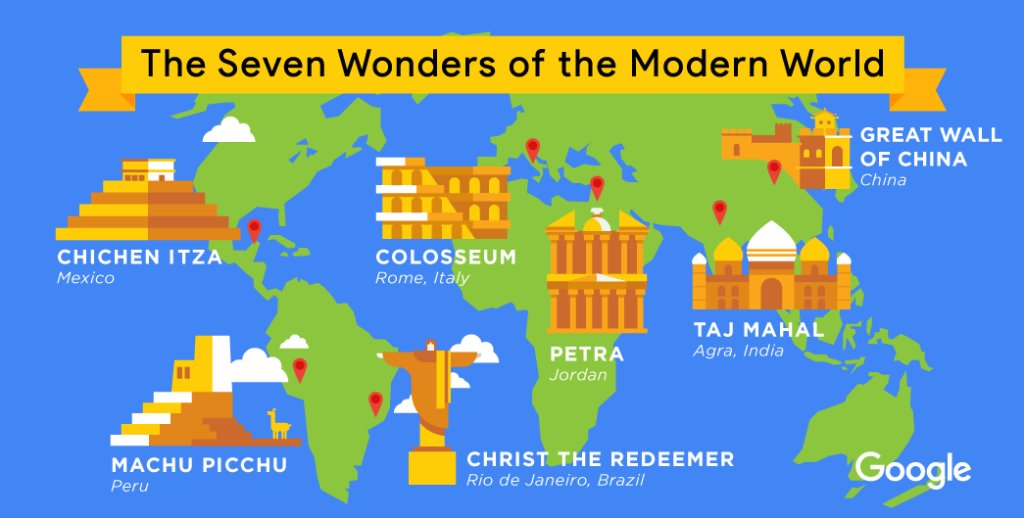 The Seven Wonders: Latest news, Breaking headlines and Top ...