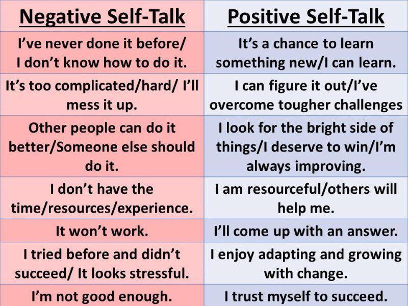 positive negative self talk