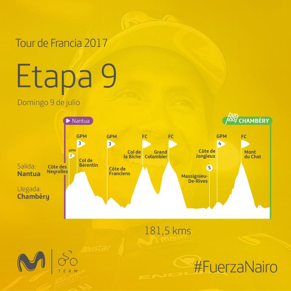 Diretta TOUR DE FRANCE Streaming Rai: Tappa 9 Nantua Chambery Oggi 9 Luglio 2017 | Ciclismo