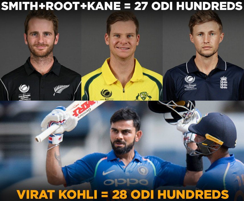 Crictracker On Twitter Virat Kohli Has More Odi Centuries