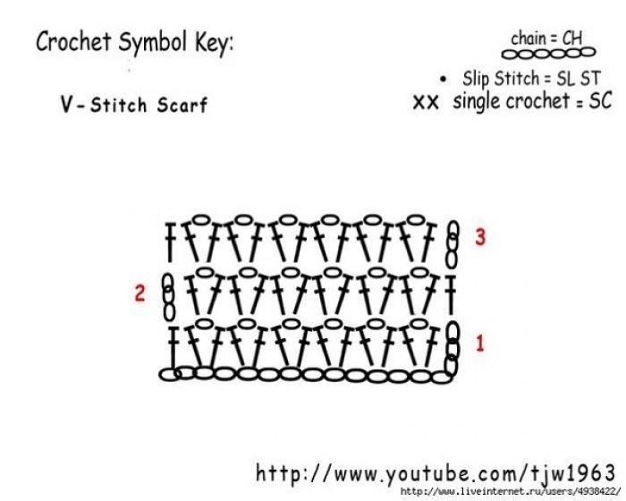 вязание сетки крючком мастер класс