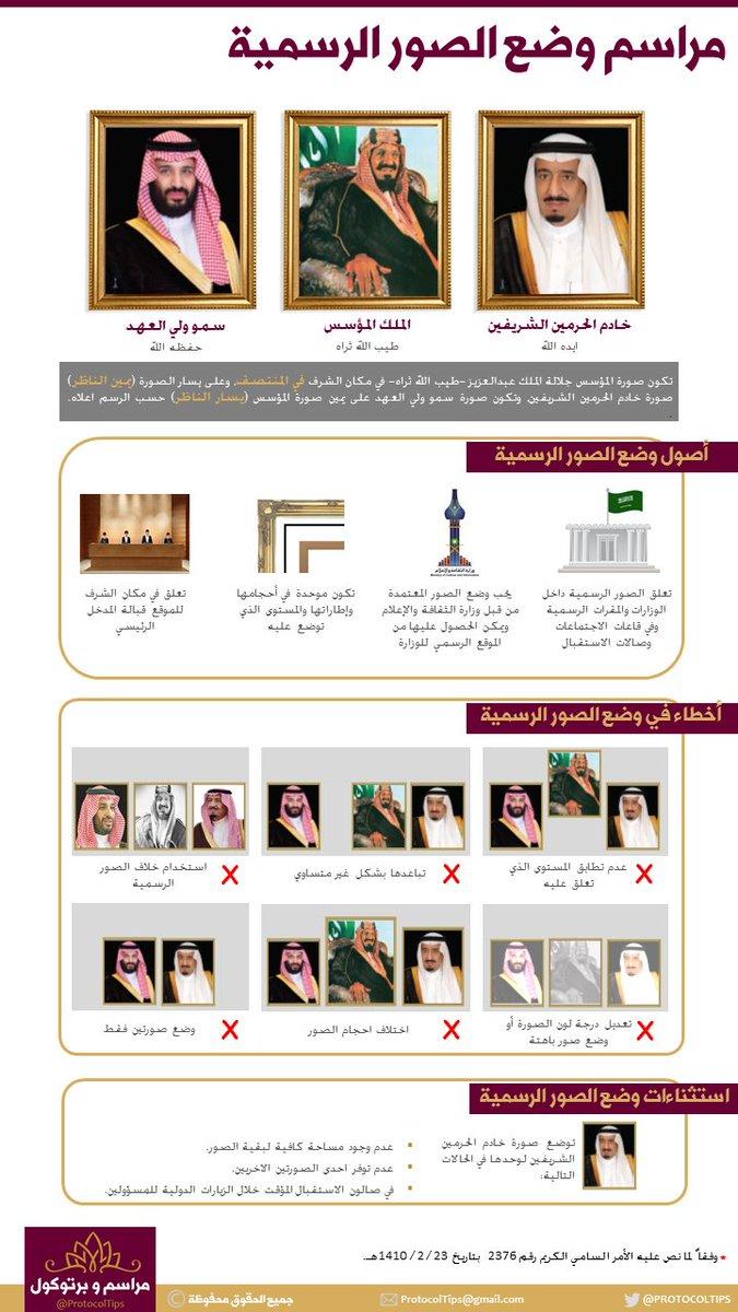 مراسم وبرتوكول Di Twitter تعرف على مراسم تعليق الصور الرسمية للقادة داخل الجهات والمقرات الرسمية