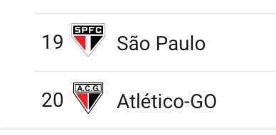 Irmãos gêmeos são os 2 piores do Brasileirão!