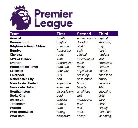 words to describe football