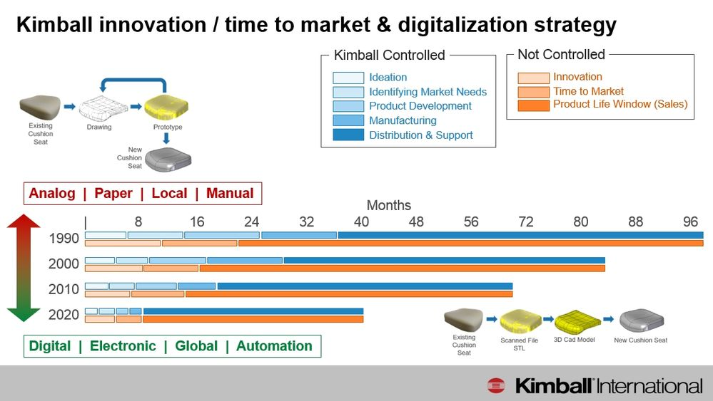 Siemens PLM Software on Twitter: