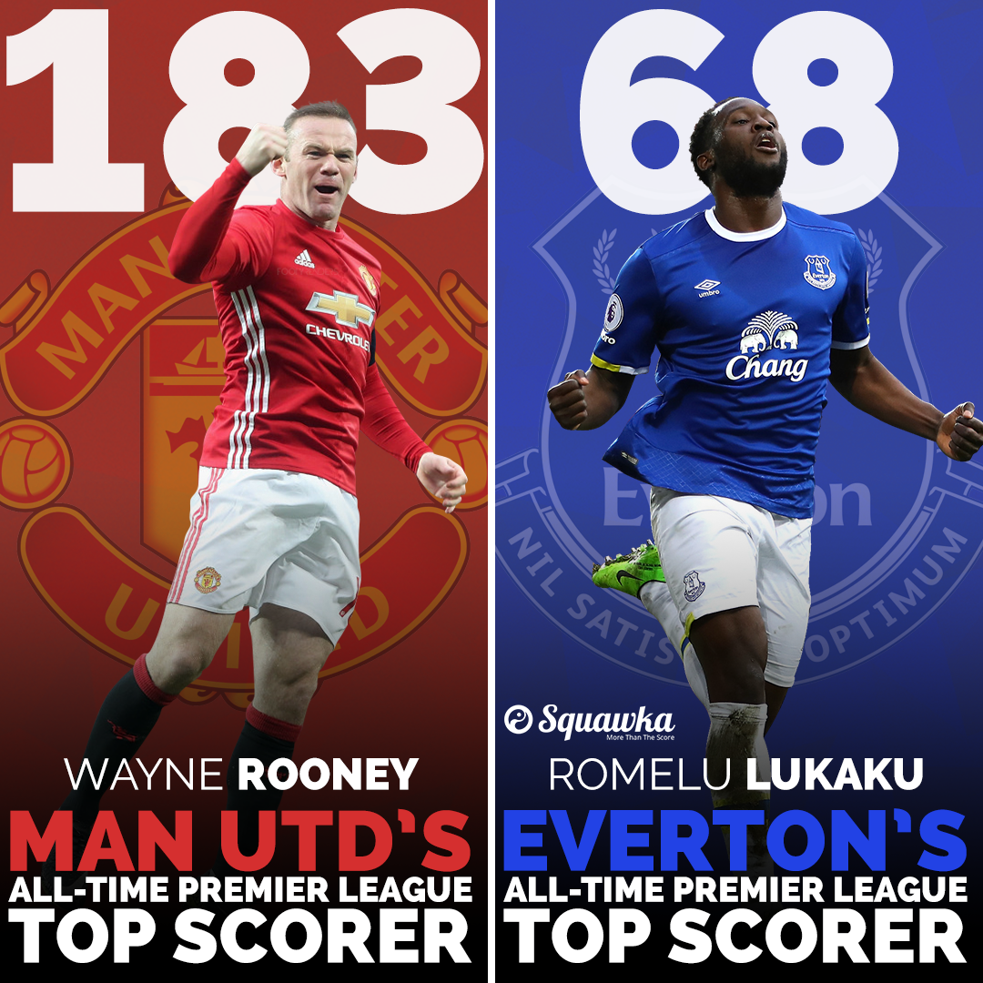 Which Liverpool Latest News Breaking Headlines And Top: Man Utd Top Scorer: Latest News, Breaking Headlines And