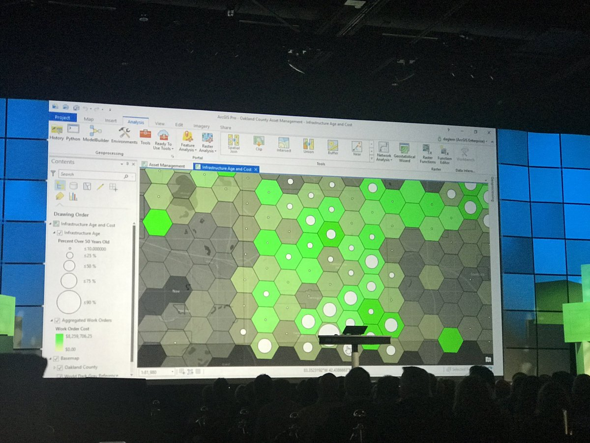 EsriUC Oakland County: Distributed GIS –Reinvigorate the