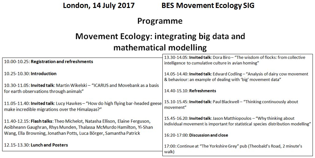 Ridiculously excited - this is the week it will happen! 1st @BES_Move_SIG workshop! #MovEcol #AniMove<br>http://pic.twitter.com/GK5OgIXPb6