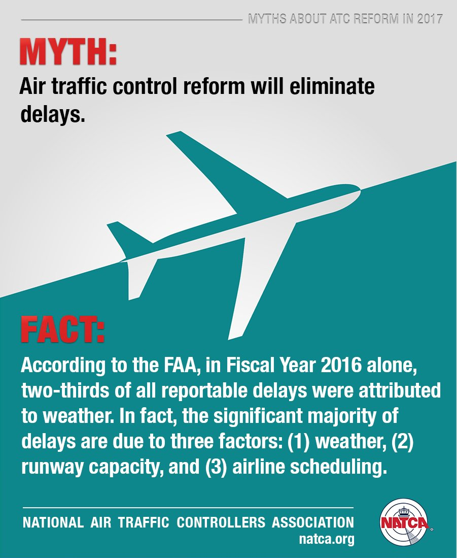Debunking #ATCreform myths: flight delays. @FAANews https://t.co/GKFRbmu0ON https://t.co/Y0o0LDcrBn