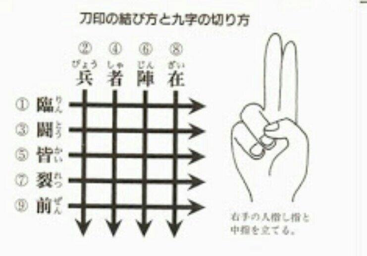 九字の切り方