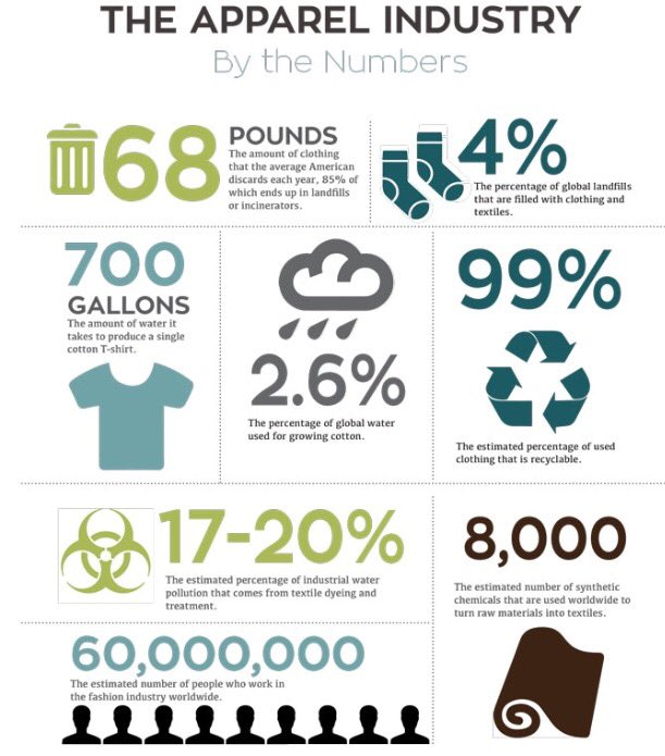 Nature doesn&#39;t create waste, neither should we. Be aware, make simple changes #zerowaste #environment #ecofashion #recycle #TuesdayThoughts<br>http://pic.twitter.com/xqnDTM6a5e