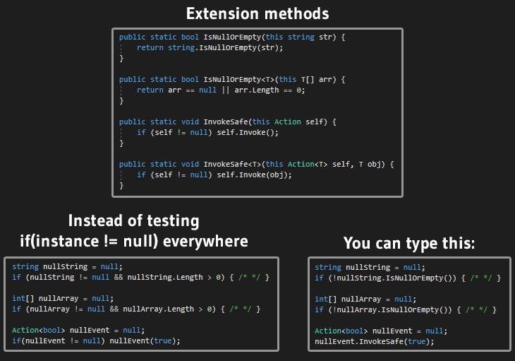 Use advantage of C# extension methods to call functions on null instances, instead of testing != null  #unitytips #madewithunity #unity3d https://t.co/PuzCUM6SYO