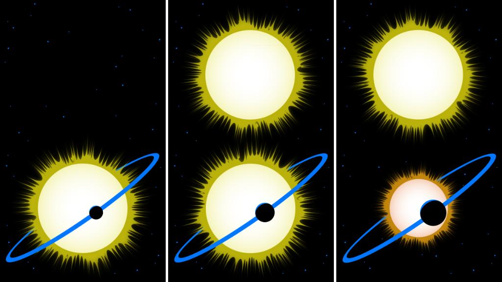 In searching for Earth-like worlds, a planet's density can tell us a lot, but may be affected by a 2nd, hidden star: https://t.co/eIBZNdJuaZ