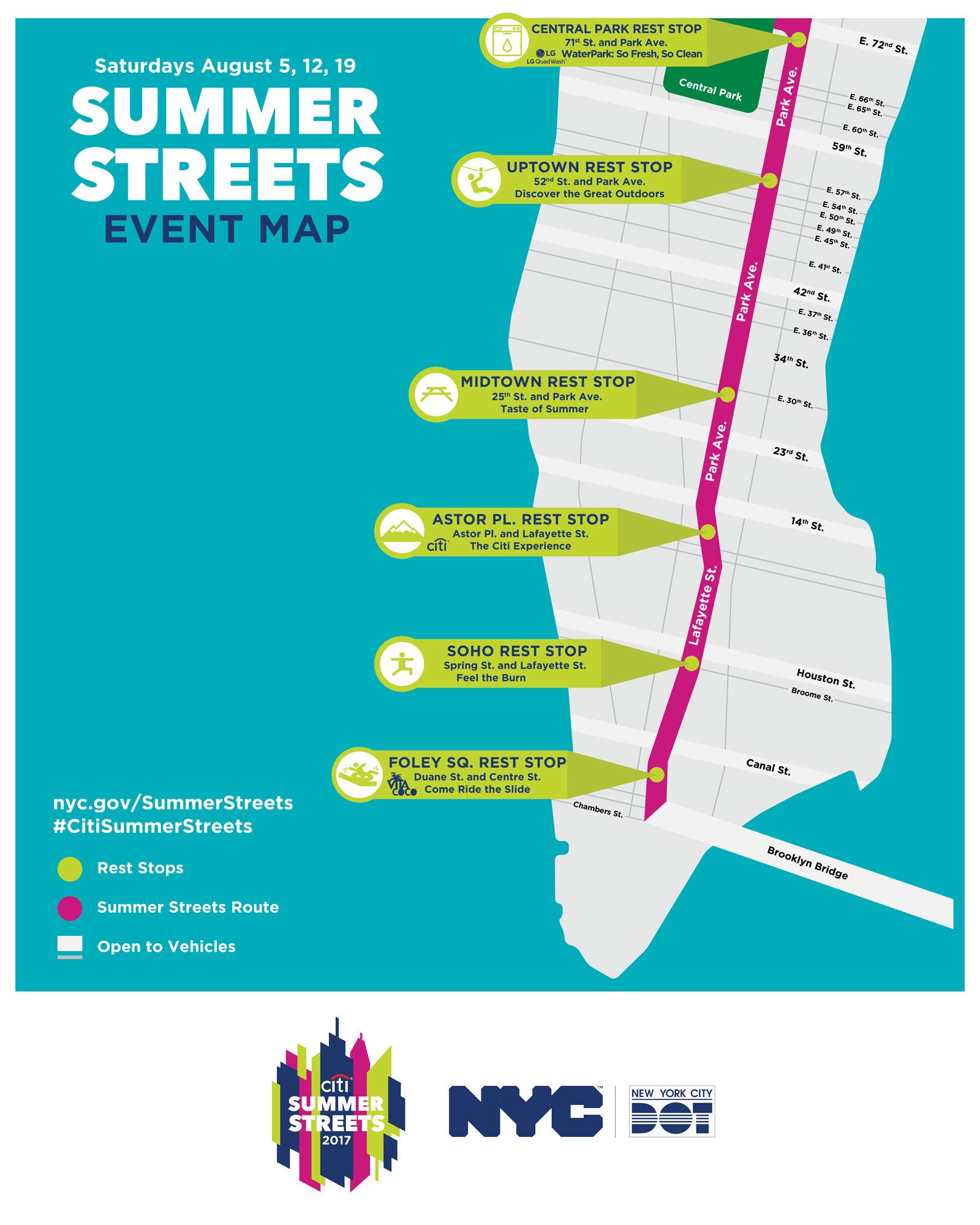 The Summer Streets events map showing the 6 rest stops throughout Manhattan on Park Ave: Central Park, Uptown, Midtown, Astor Place, Soho, and Foley Square