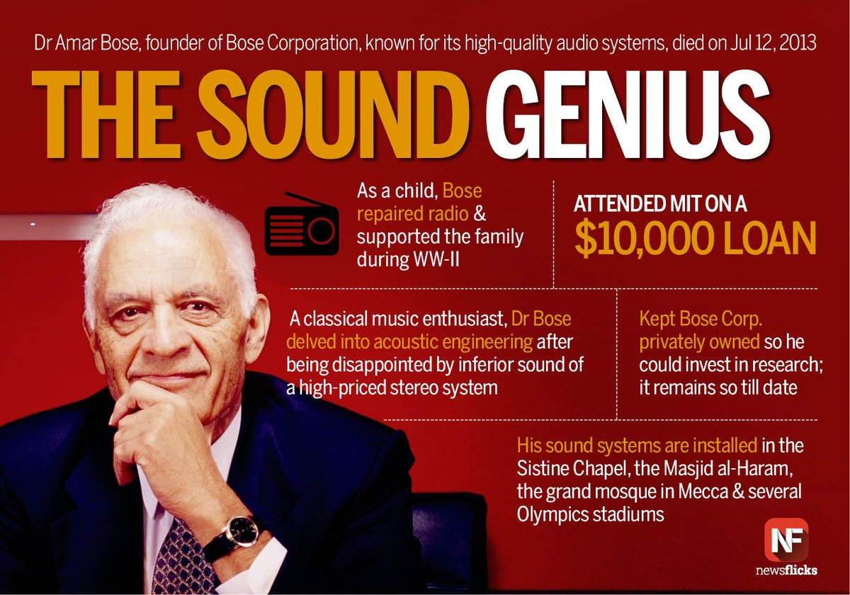 amar bose mit. the man behind one of world\u0027s best audio systems, dr amar bose passed away mit b