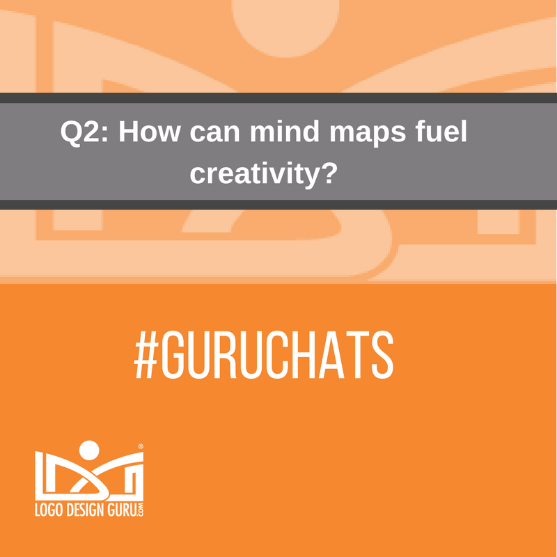 Q2: How can mind maps fuel creativity? #Guruchats https://t.co/8vvDicz3ku