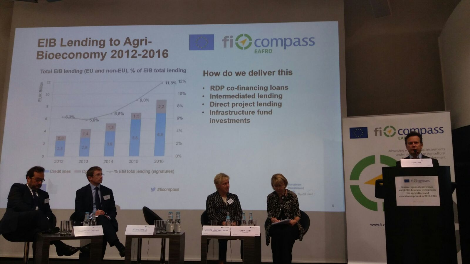 .@EIB F.Lee underlined EIB's work on agri & forestry ➡support to increase contribution of agriculture to bio and circular economy #ficompass https://t.co/pxeFxUI2zq