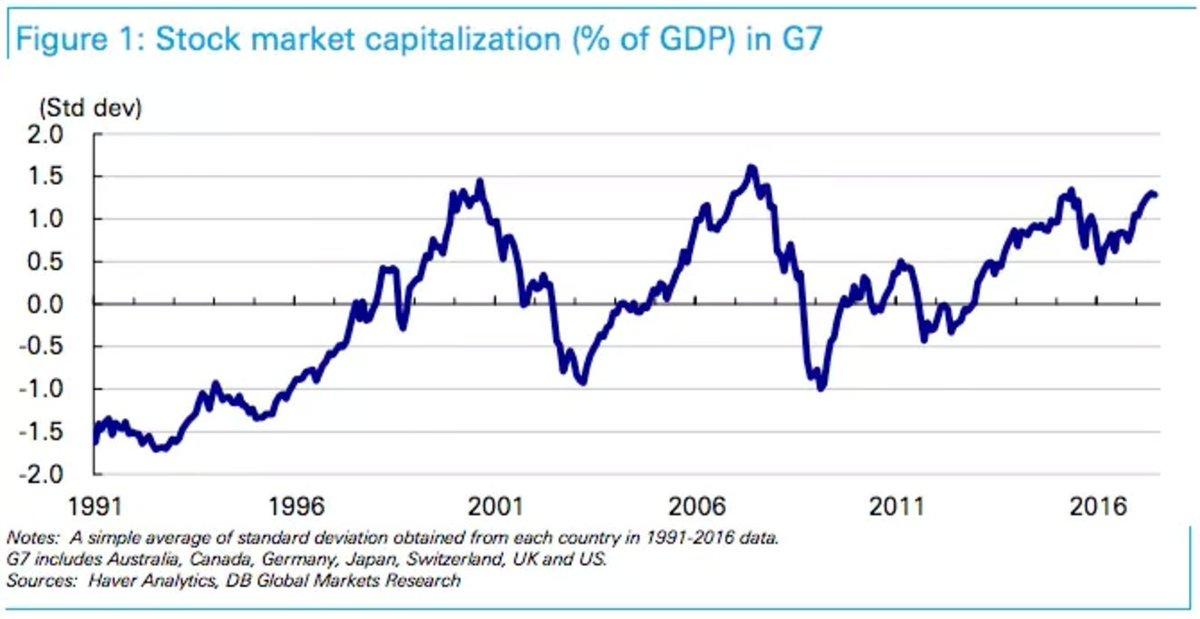 Обзор ETF: американские акции в шаге от пропасти