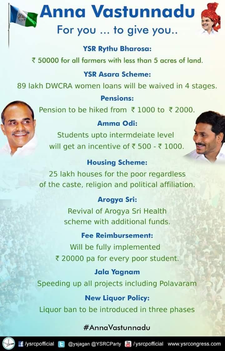 YS Jagan Mohan Reddy na Twitteru: