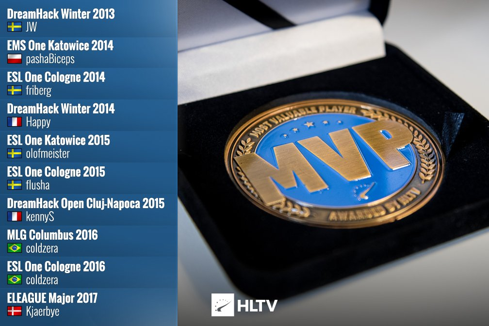 HLTVorg On Twitter New MVP Medal Design Is Ready For PGL Major Krakow Can Someone Repeat Their Performance Or Will A Player Join The