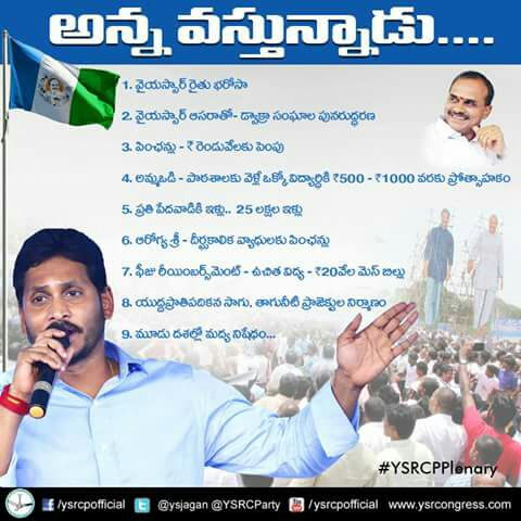 Image result for YS Jagan Navaratnalu