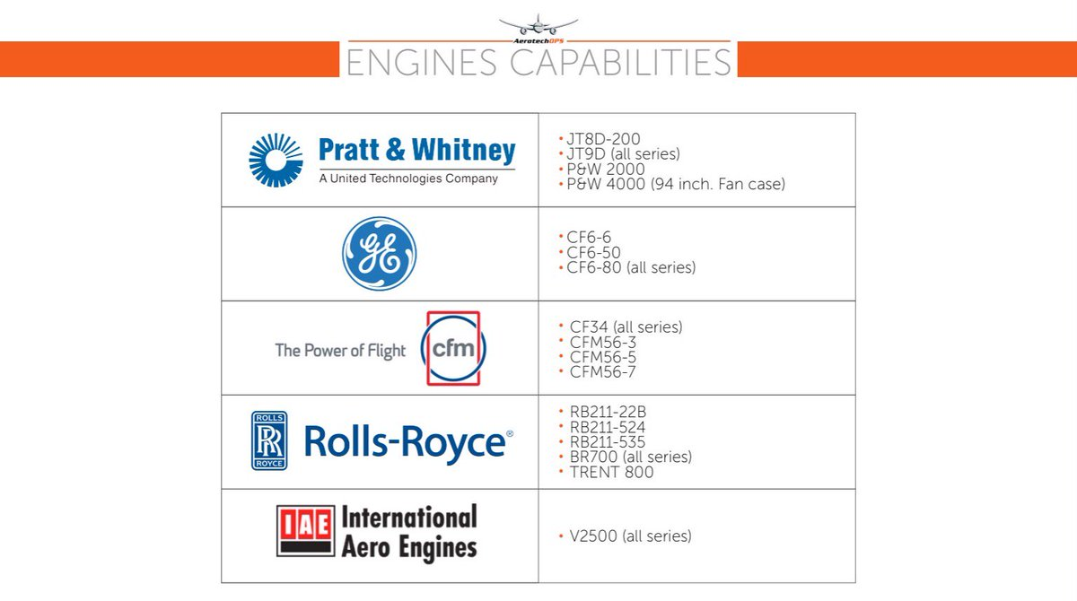 Aerotechops This Is Our Engines Capabilities Jt8d Cfm56 Engine Diagram 200 Pw2000 Cf6 Cfm34 Rb211 Br700 Trent800 V2500 3aviation