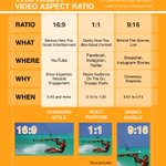 #infographic Tips on the what/where/why/when of choosing the right Video Aspect Ratio. MORE IN BLOG: https://t.co/HPAVV5uVVH