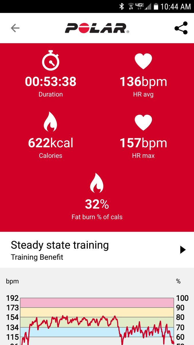I took a few days of R&R and it paid off; just had a great @CoreDeForce workout! #MMAShred #CoreKinetics. #Health #Fitness #Motivation<br>http://pic.twitter.com/NxipP945l8
