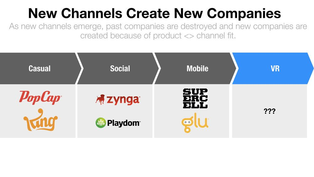 Key point -> Products are built to fit with channels.  Channels do not mold to your product. https://t.co/e5aQtfhwxL https://t.co/HoB6NFSk30