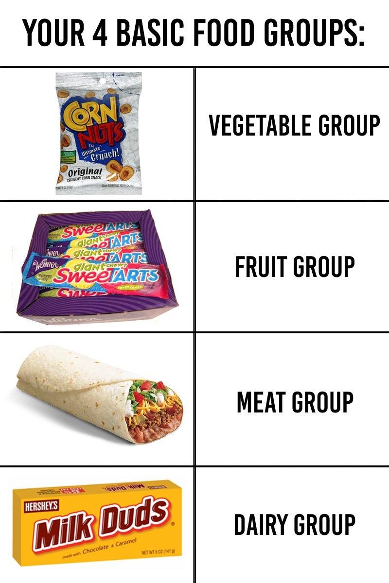 Pauly Shore On Twitter Your 4 Basic Food Groups Grindage