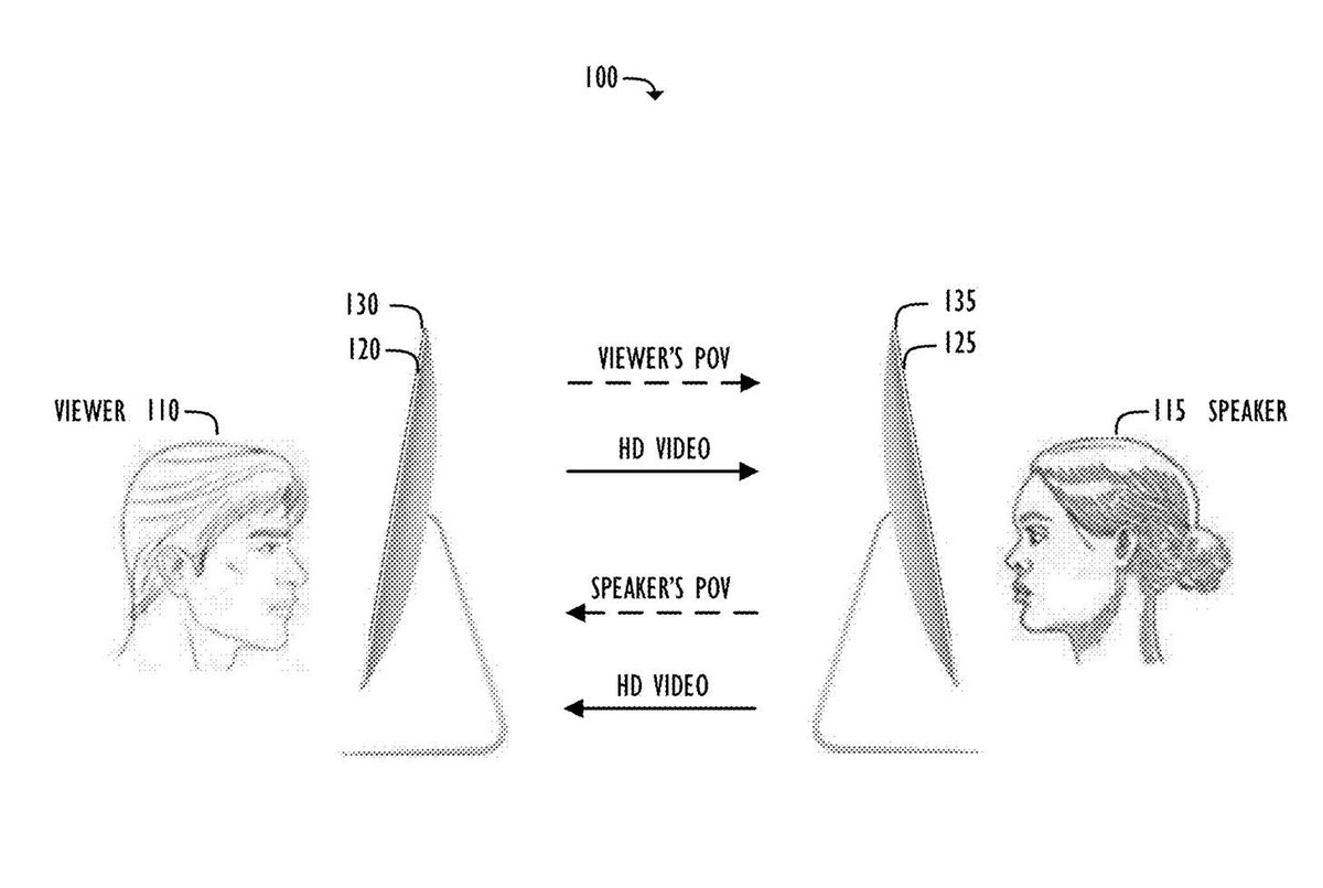 Apple Patents Light Field Cameras That Could Add AR to FaceTime « Augmented Reality News :: Next Reality