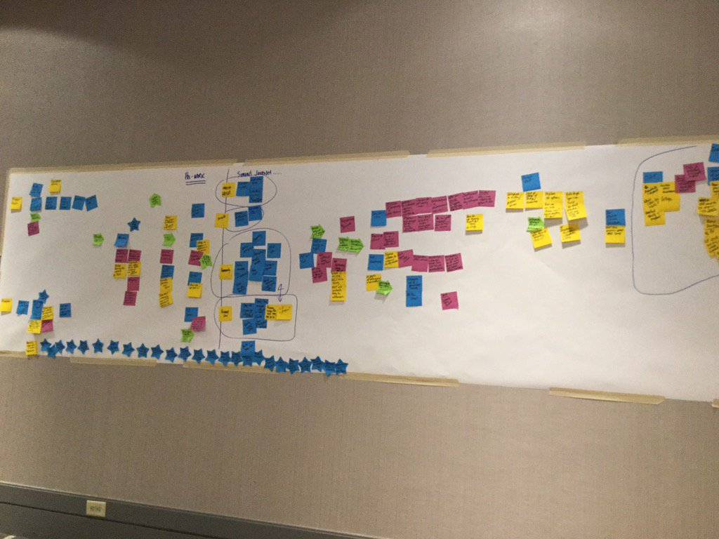 Thumbnail for Journey Mapping for Substance Users in BC