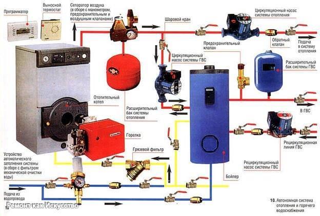 Схема системы охлаждения двигателя крайслер на волге