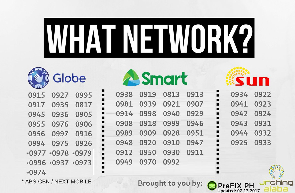 0932 what network