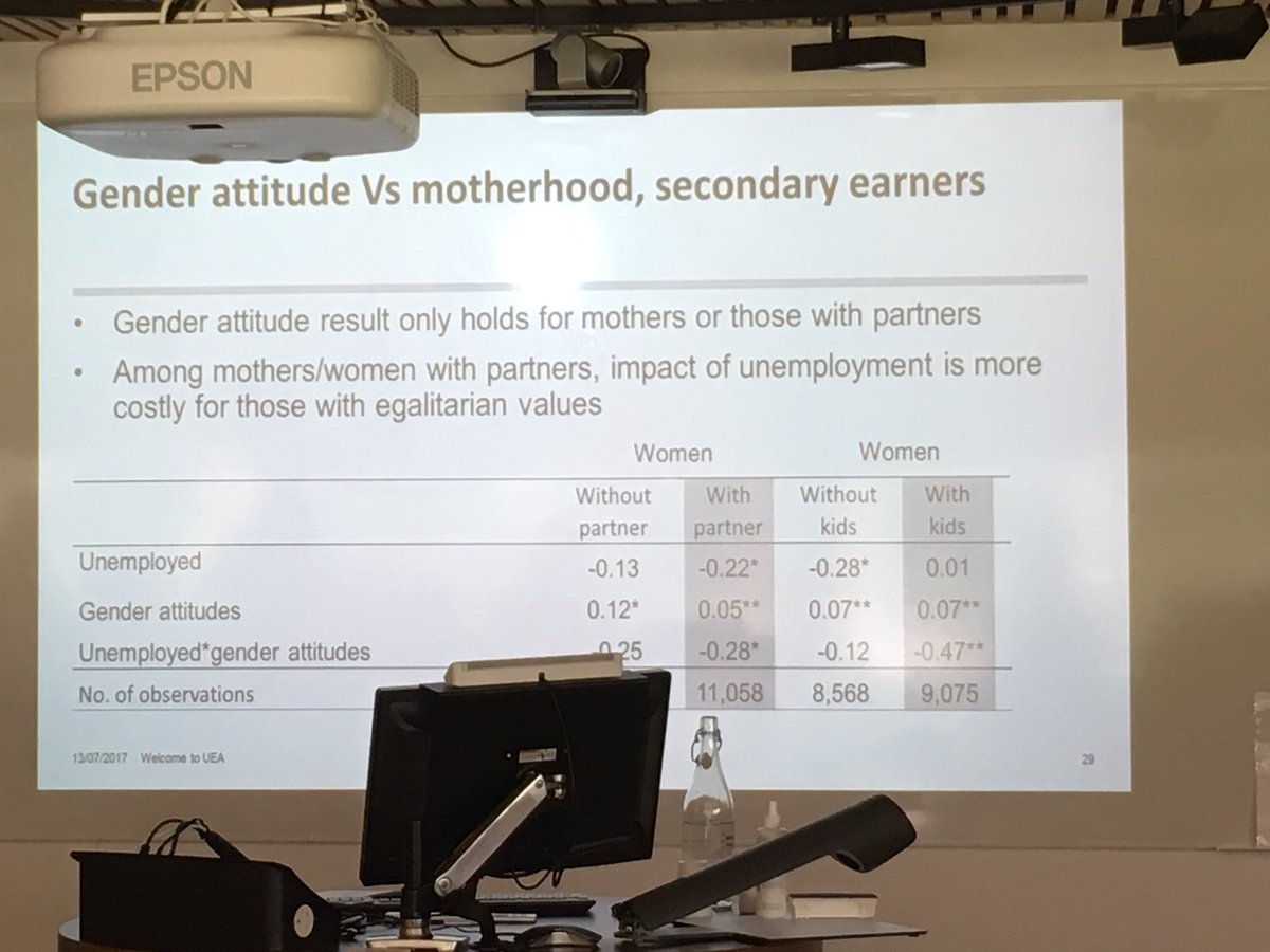 Excellent presentation by Alita Nandi - impact of becoming unemployed and diffs btn men &amp; women #usociety17 <br>http://pic.twitter.com/CoVg746tzv