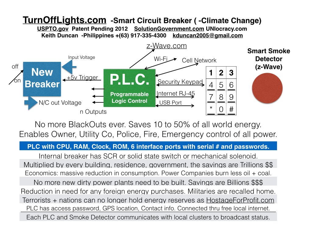 Henry Estipona Henryesti Twitter Circuit Breaker Logic In Power Plant 0 Replies Retweets Likes