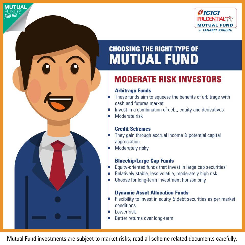 mutual fund and market risk