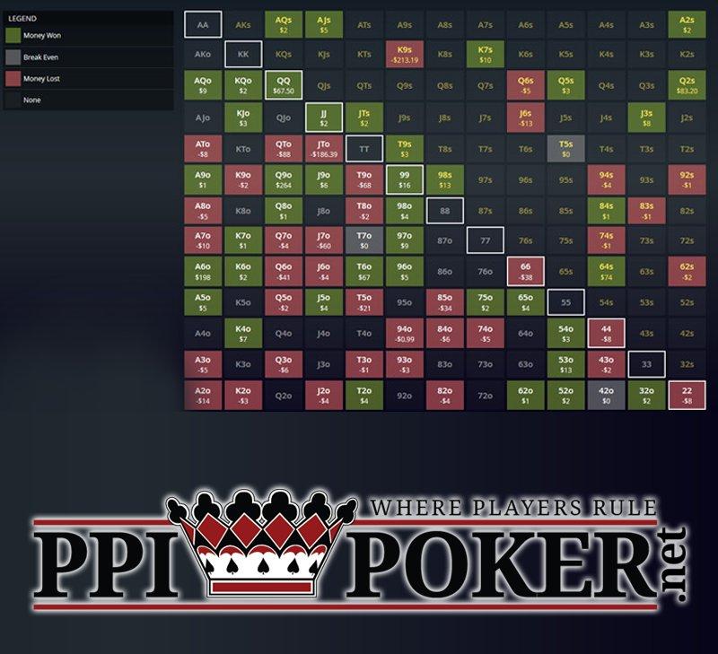 Matrix poker keyboard games