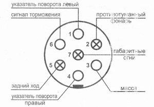 Схема подключения магнитола sony