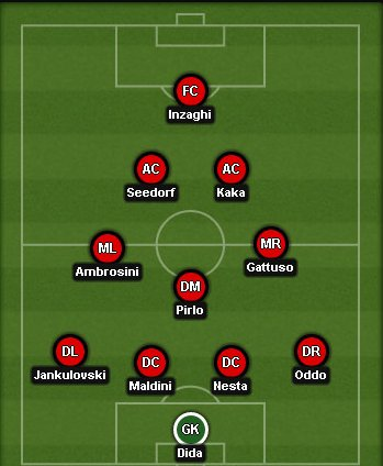 Bayern Germany On Twitter Carlo Ancelotti Back To His Old Christmas Tree Formation That He Used At Milan Im Football