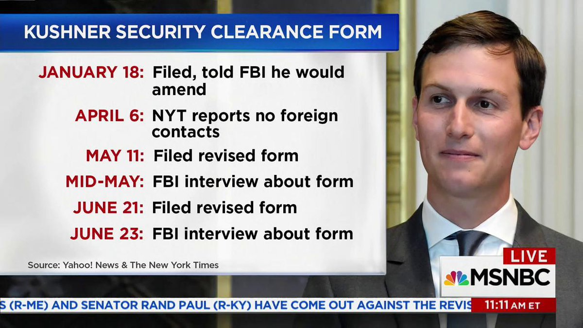 Image result for kushner security clearance