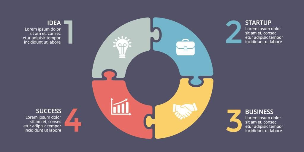 How To Use #Infographics To Make Your Business Plan Really Stand Out via @thenetmencorp  http:// buff.ly/2uUAhO8  &nbsp;   #Marketing<br>http://pic.twitter.com/pasLLCfVag