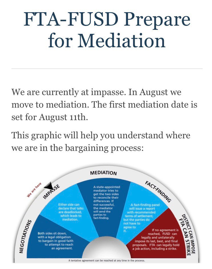 mamage the mediation process What is conflict resolution the art of conflict management can be the key to professional growth this mediation process works between groups as well as.