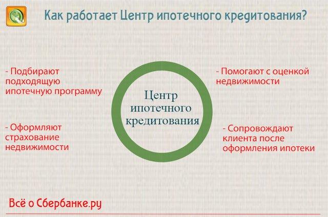 график работы автовокзала трехгорный