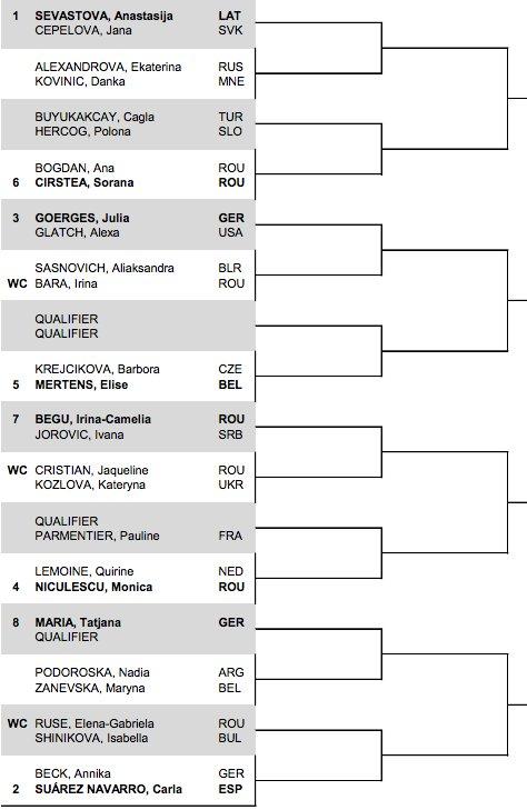 WTA 2017 - Page 39 DExz_QFXUAARZeV