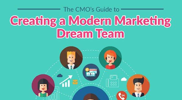 The CMO's Guide to Creating a Modern Marketing Dream Team https://t.co/0wtaLff7Le via @MandyModGirl @ModGirlMktg #marketing